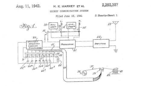 us2292387-fig-1-hedy-lamarr-patent